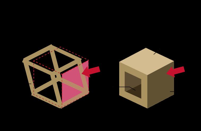 在来木造住宅と2×4住宅の工法の違い イメージ図