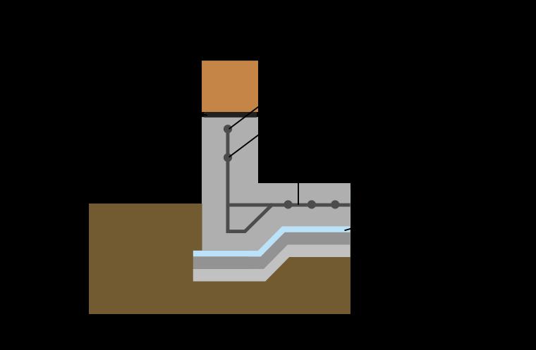 ベタ基礎 イメージ図